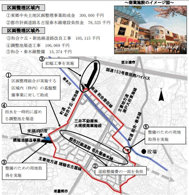 ららぽーと東郷のセントラル開発に係る平成30年度当初予算事業の概要