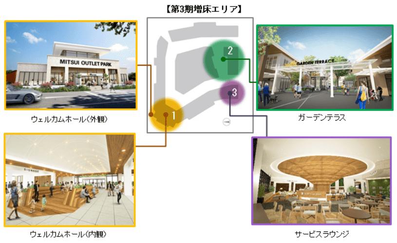 三井アウトレットパーク木更津のリニューアル情報(デイトリップリゾート)
