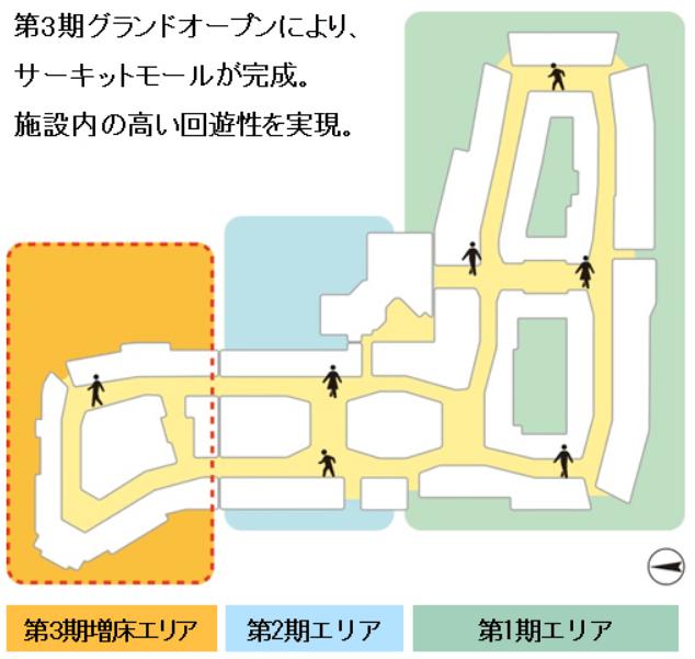 三井アウトレットパーク木更津のリニューアル情報(リニューアル拡張場所)