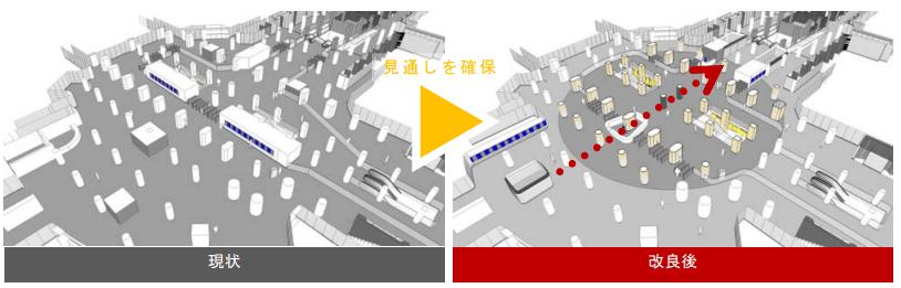 銀座線のリニューアル情報(コンコース・改札口のイメージ図)