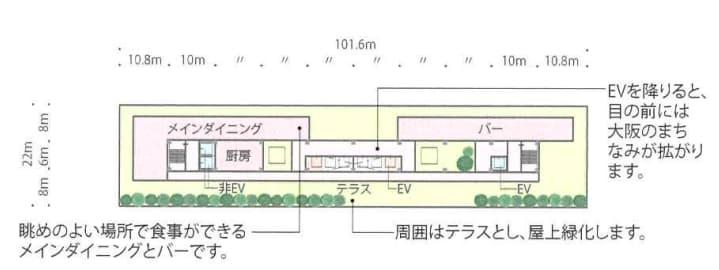 JR新今宮駅前の星野リゾートの都市観光ホテル情報(20階平面図)