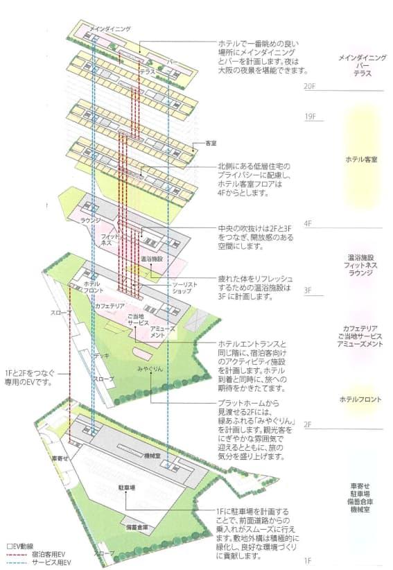 JR新今宮駅前の星野リゾートの都市観光ホテル情報(各階のイメージ図)