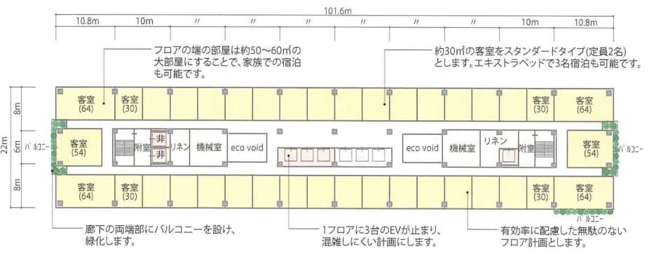 JR新今宮駅前の星野リゾートの都市観光ホテル情報(基準階平面図)