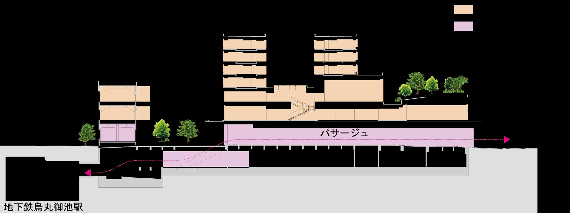 新風館跡地の再開発計画であるエースホテル京都・商業施設情報(フロア構成)