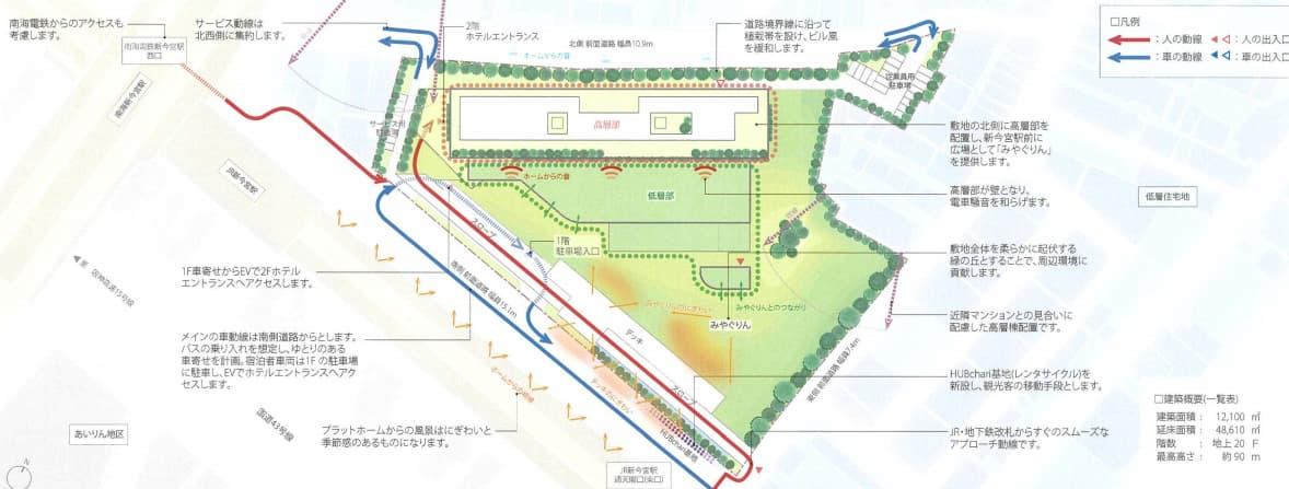 JR新今宮駅前の星野リゾートの都市観光ホテル情報(施設計画)