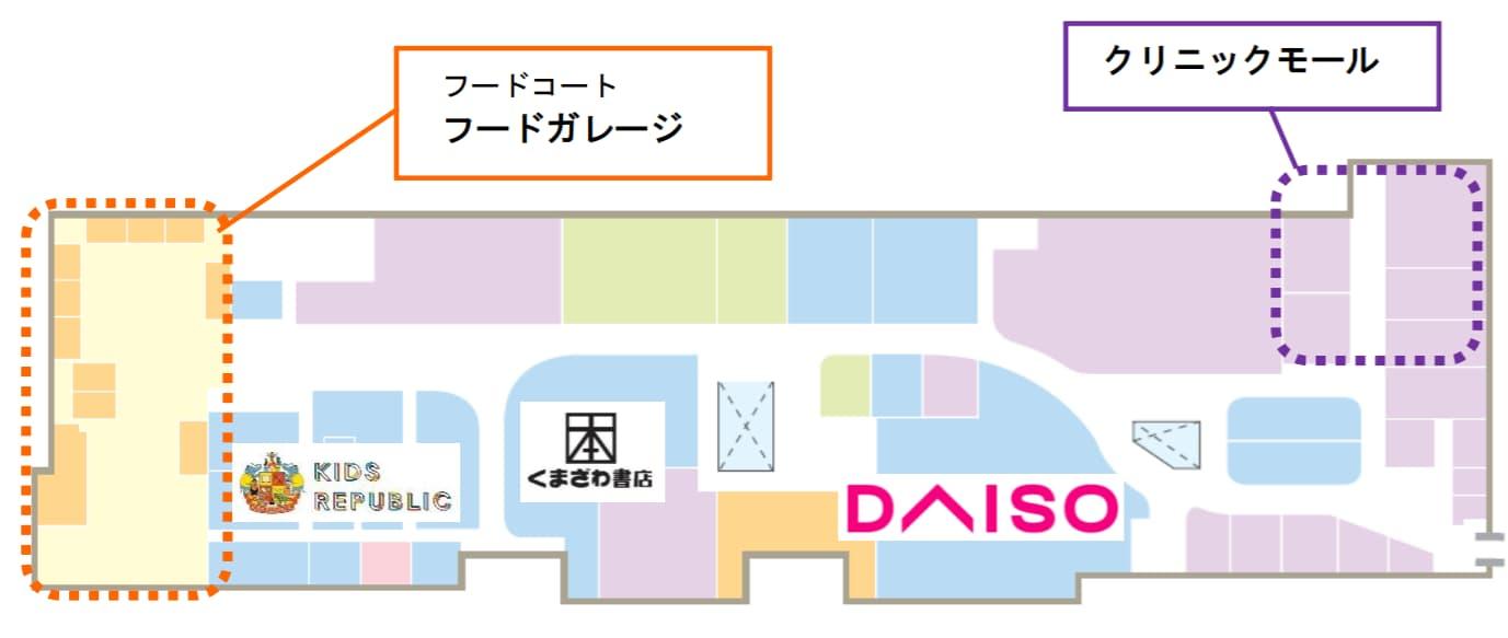 イオンタウンふじみ野 フロア構成(3階)